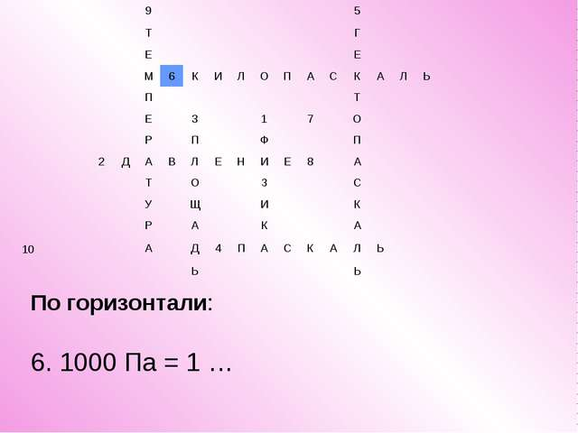 По горизонтали: 6. 1000 Па = 1 … 10 95 ТГ...