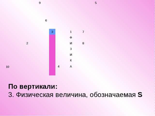 10 По вертикали: 3. Физическая величина, обозначаемая S 95...
