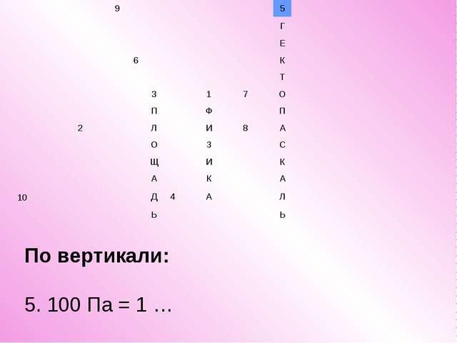 По вертикали: 5. 100 Па = 1 … 10 95 Г...