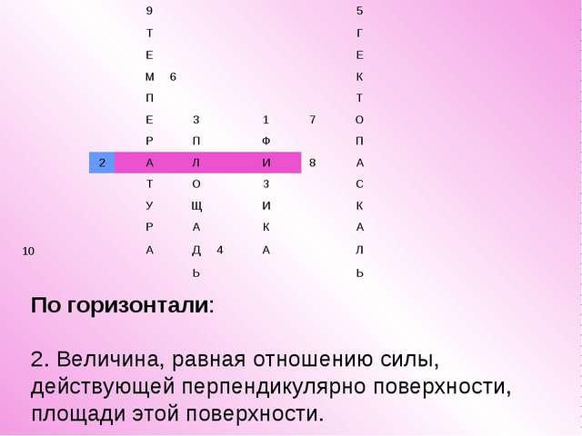 По горизонтали: 2. Величина, равная отношению силы, действующей перпендикуляр...