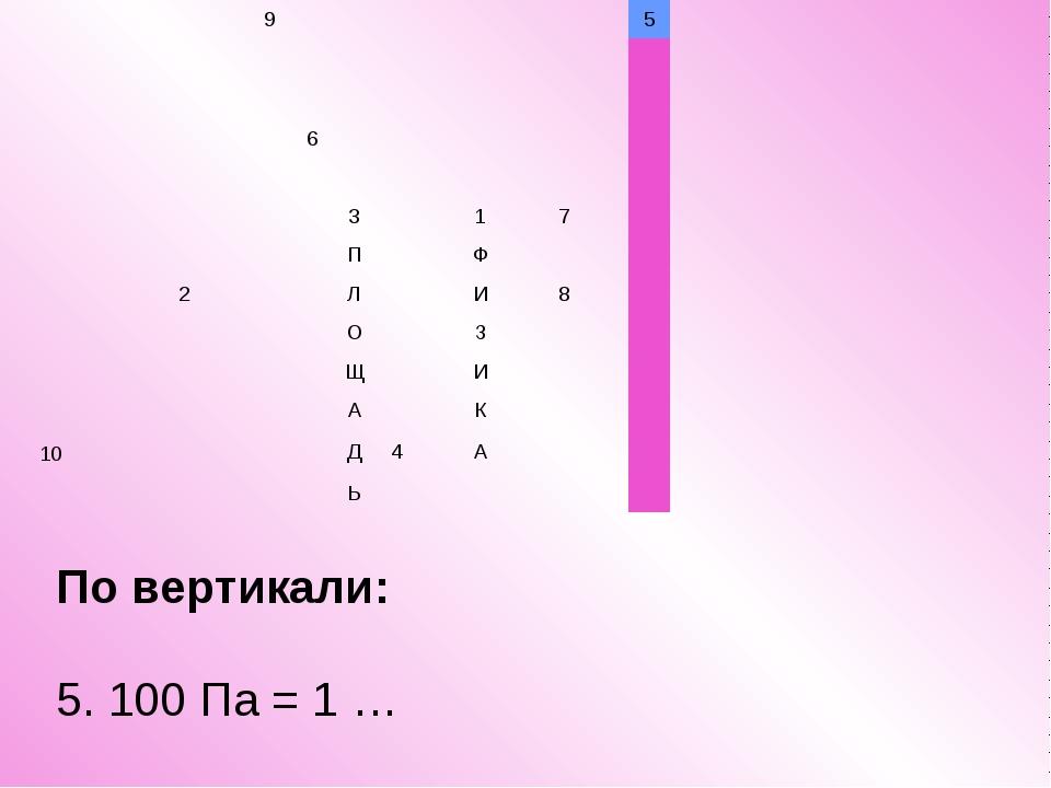 По вертикали: 5. 100 Па = 1 … 10 95...