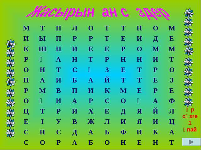Әр сөзге 1 ұпай МТПЛОТТНОМ ИЫПРРТЕИДЕ КШНИЕЕРОММ Р...