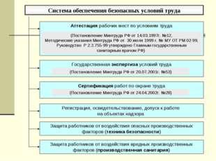 Система обеспечения безопасных условий труда Государственная экспертиза услов