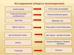 Исследование (общее в произведениях) композиция Психологические особенности м