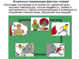 Вторичные поражающие факторы пожара Опасными спутниками огня являются: ядовит