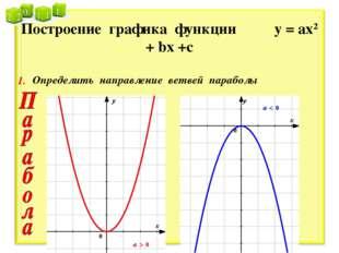 Построение графика функции у = ах2 + bх +с 1. Определить направление ветвей п