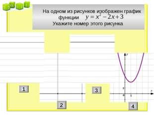 На одном из рисунков изображен график функции Укажите номер этого рисунка 1