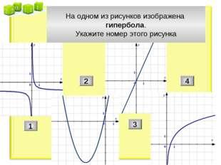 На одном из рисунков изображена гипербола. Укажите номер этого рисунка 1 2 3 4