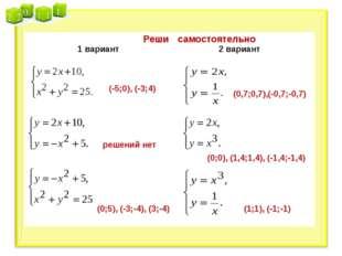 (-5;0), (-3;4) решений нет (0;5), (-3;-4), (3;-4) (0,7;0,7),(-0,7;-0,7) (0;0)