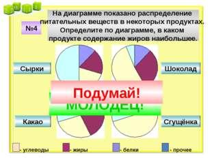 №4 На диаграмме показано распределение питательных веществ в некоторых продук