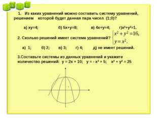 1. Из каких уравнений можно составить систему уравнений, решением которой бу