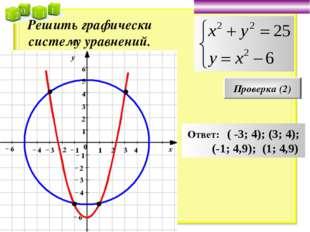Решить графически систему уравнений. Проверка (2) Ответ: ( -3; 4); (3; 4); (-