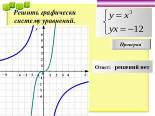 Решить графически систему уравнений. Проверка Ответ: решений нет