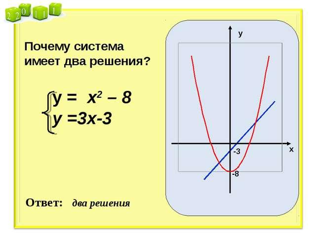 Почему система имеет два решения? у = x2 – 8 у =3х-3 Ответ: два решения