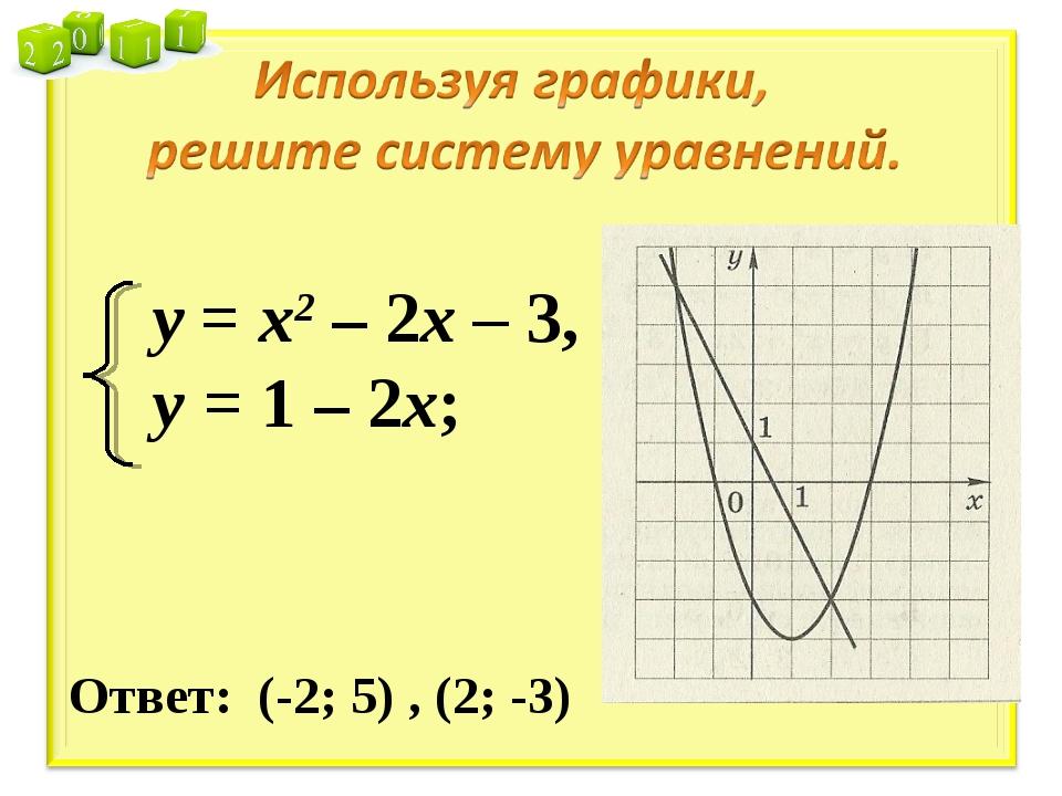 y = x2 – 2x – 3, y = 1 – 2x; Ответ: (-2; 5) , (2; -3)