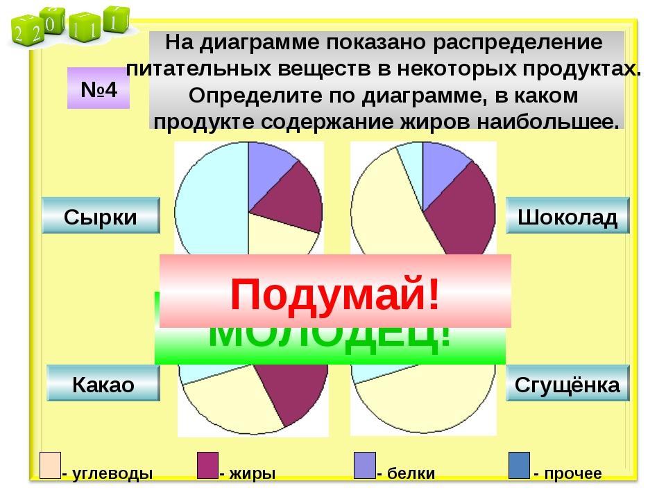 №4 На диаграмме показано распределение питательных веществ в некоторых продук...