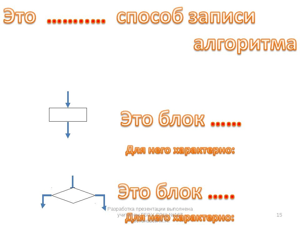 Разработка презентации выполнена учителем ГБОУ СОШ №167 Костеновой М.Н. * Раз...