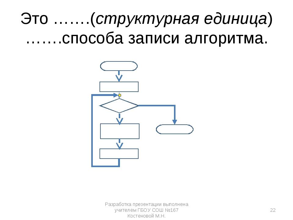 Это …….(структурная единица) …….способа записи алгоритма. Разработка презента...