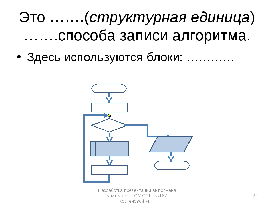 Здесь используются блоки: ………… Это …….(структурная единица) …….способа записи...