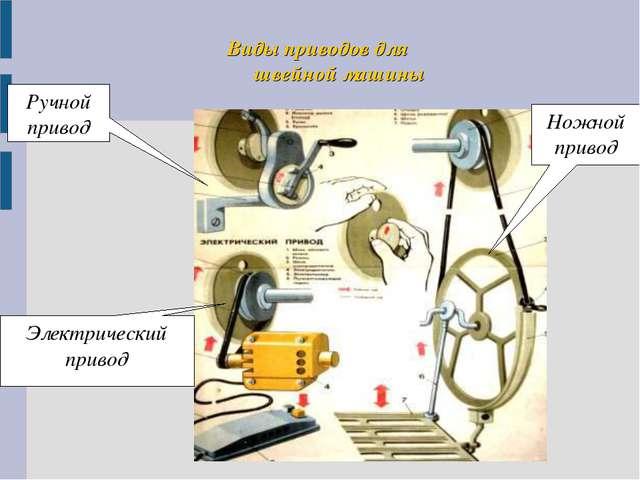 Виды приводов для швейной машины Ручной привод Ножной привод Электрический пр...