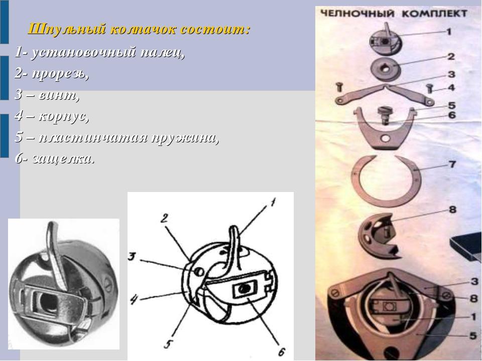 Шпульный колпачок состоит: 1- установочный палец, 2- прорезь, 3 – винт, 4 –...