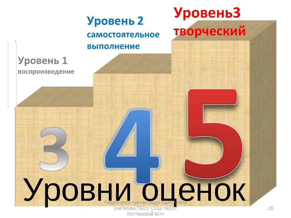 Уровни оценок Разработка презентации выполнена учителем ГБОУ СОШ №167 Костено...