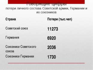 Говорящие цифры потери личного состава Советской армии, Германии и их союзник