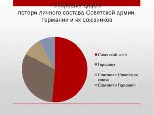 Говорящие цифры потери личного состава Советской армии, Германии и их союзников