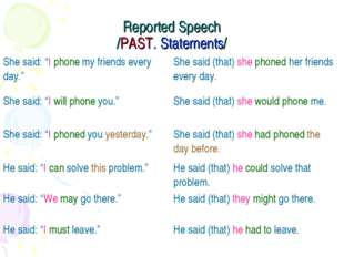 "Reported Speech /PAST. Statements/ She said: ""I phone my friends every day."""