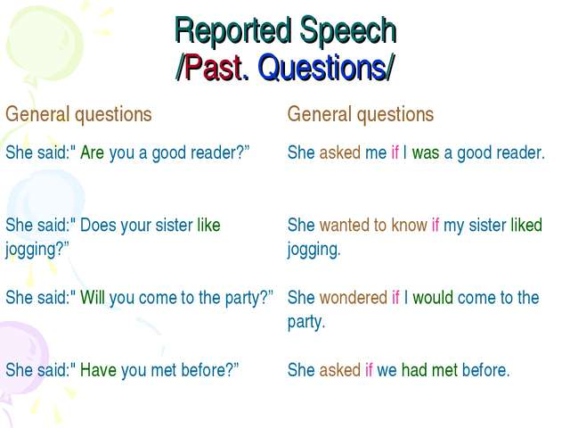 Reported Speech /Past. Questions/ General questions	General questions She sai...