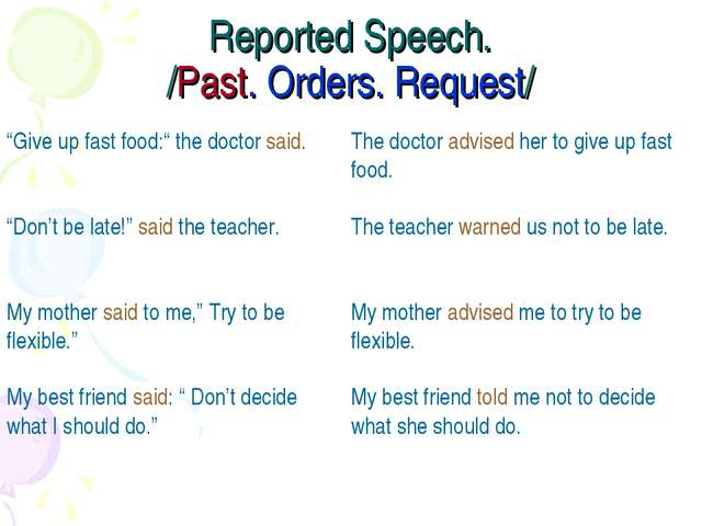 "Reported Speech. /Past. Orders. Request/ ""Give up fast food:"" the doctor said..."