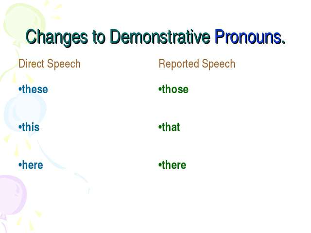 Changes to Demonstrative Pronouns. Direct Speech	Reported Speech these	those...