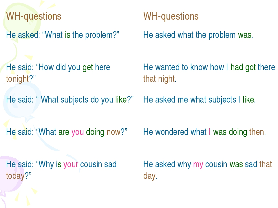 "WH-questions	WH-questions He asked: ""What is the problem?""	He asked what the..."