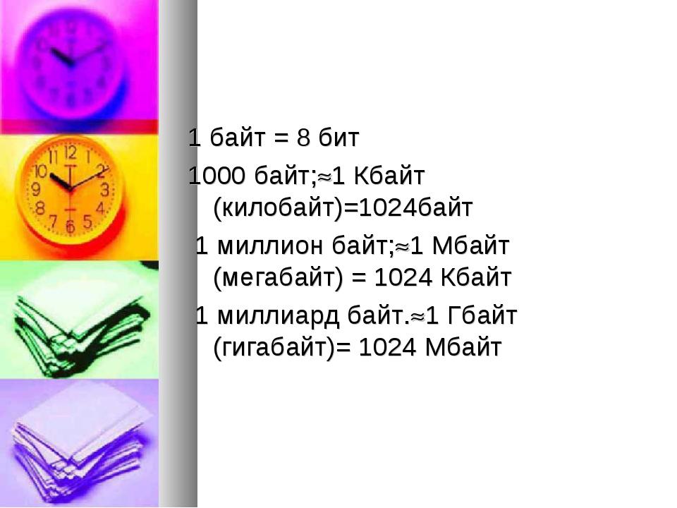 1 байт = 8 бит 1000 байт;1 Кбайт (килобайт)=1024байт 1 миллион байт;1 Мбайт...