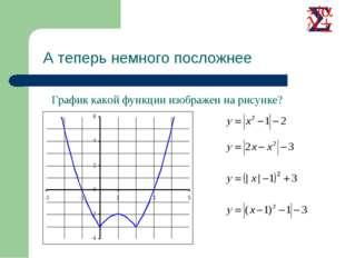А теперь немного посложнее График какой функции изображен на рисунке?