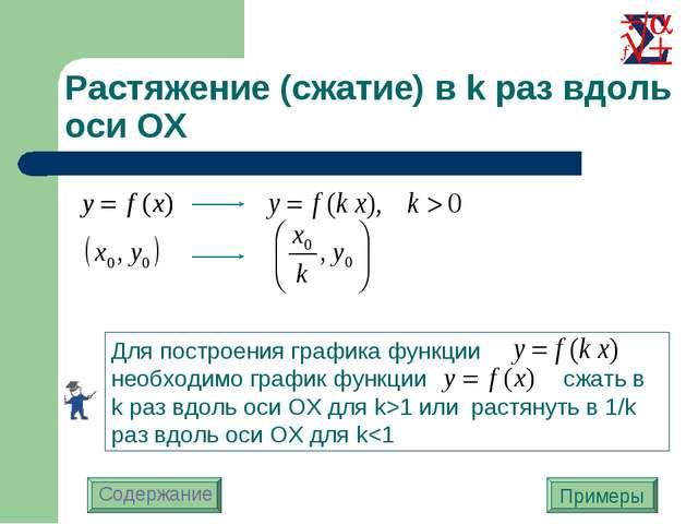 Растяжение (сжатие) в k раз вдоль оси OX Содержание Примеры