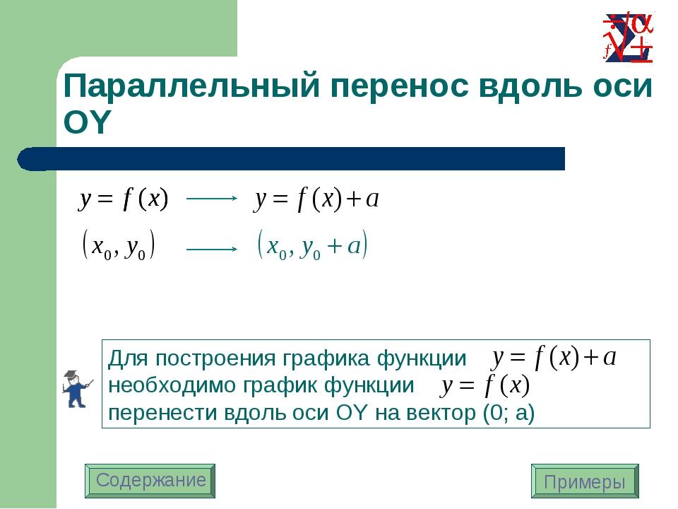 Параллельный перенос вдоль оси OY Примеры Содержание