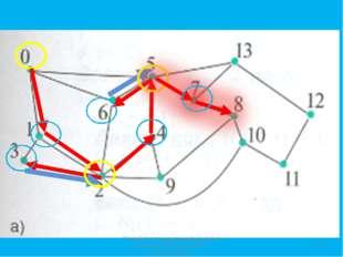 * Разработка презентации выполнена учителем ГБОУ СОШ №167 Костеновой М.Н. Раз