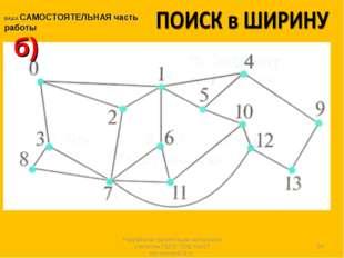 б) * ВАША САМОСТОЯТЕЛЬНАЯ часть работы Разработка презентации выполнена учит