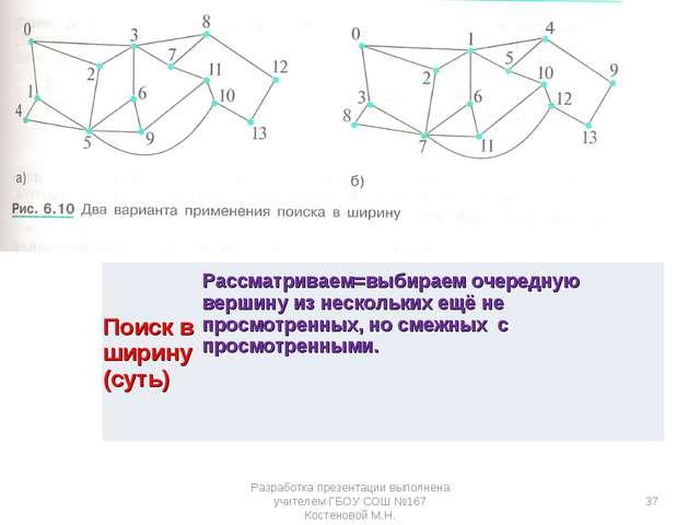 * Разработка презентации выполнена учителем ГБОУ СОШ №167 Костеновой М.Н. Пои...