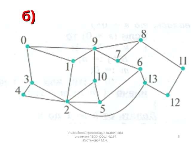 б) * Разработка презентации выполнена учителем ГБОУ СОШ №167 Костеновой М.Н....