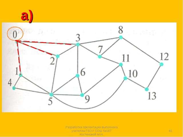 а) * Разработка презентации выполнена учителем ГБОУ СОШ №167 Костеновой М.Н....