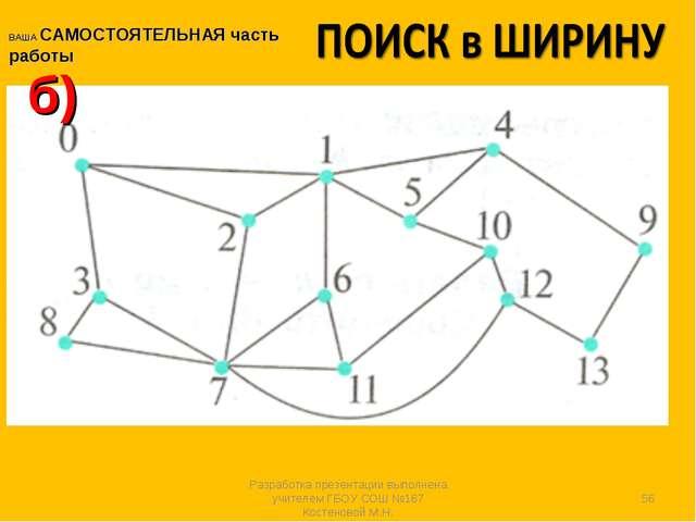 б) * ВАША САМОСТОЯТЕЛЬНАЯ часть работы Разработка презентации выполнена учит...