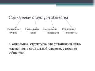 Социальная структура общества Социальные Социальные Социальные Социальные гр