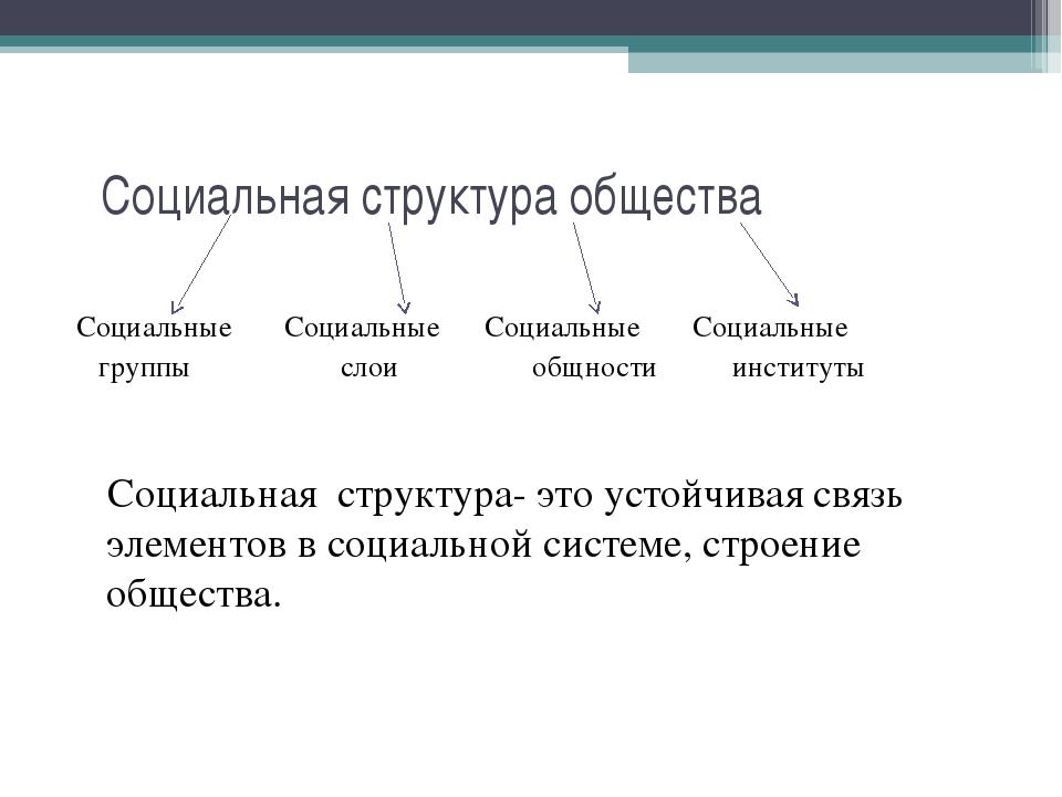 Социальная структура общества Социальные Социальные Социальные Социальные гр...