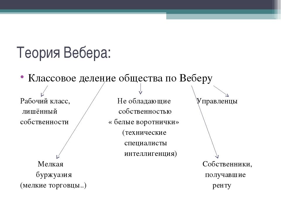 Теория Вебера: Классовое деление общества по Веберу Рабочий класс, Не обладаю...