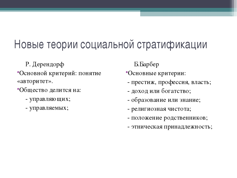 Новые теории социальной стратификации Р. Дерендорф Основной критерий: понятие...