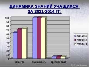 ДИНАМИКА ЗНАНИЙ УЧАЩИХСЯ ЗА 2011-2014 ГГ.