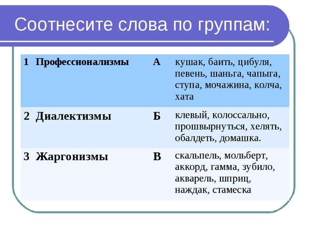 Соотнесите слова по группам: 1ПрофессионализмыАкушак, баить, цибуля, певе...