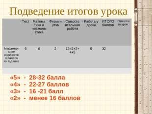 Подведение итогов урока «5» - 28-32 балла «4» - 22-27 баллов «3» - 16 -21 бал